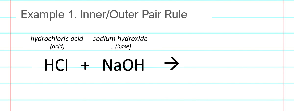 acid base neutralization reaction examples for HCl NaOH hydrochloric acid and sodium hydroxide step 0 problem statement
