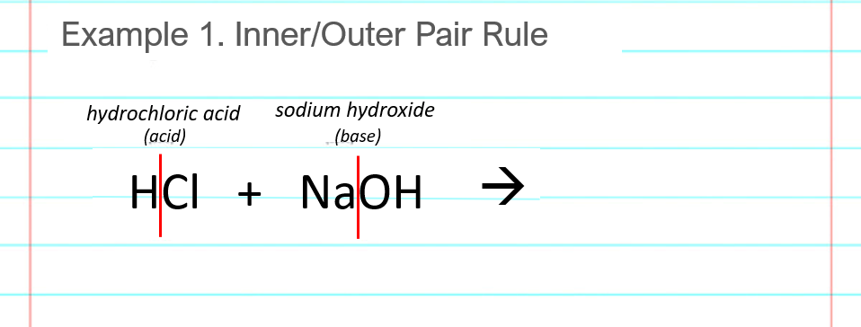 acid base neutralization reaction examples for HCl NaOH hydrochloric acid and sodium hydroxide step 1 split off first atoms