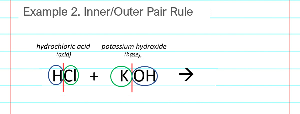 acid base neutralization reaction examples for HCl KOH hydrochloric acid and potassium hydroxide step 3 inner pair is salt