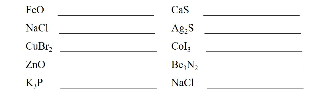 Naming Ionic Compounds Worksheet Packet handout quizlet quiz pdf with answers answer key exercise 4