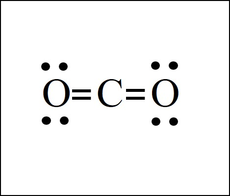 carbon dioxide gas CO2 lewis structure
