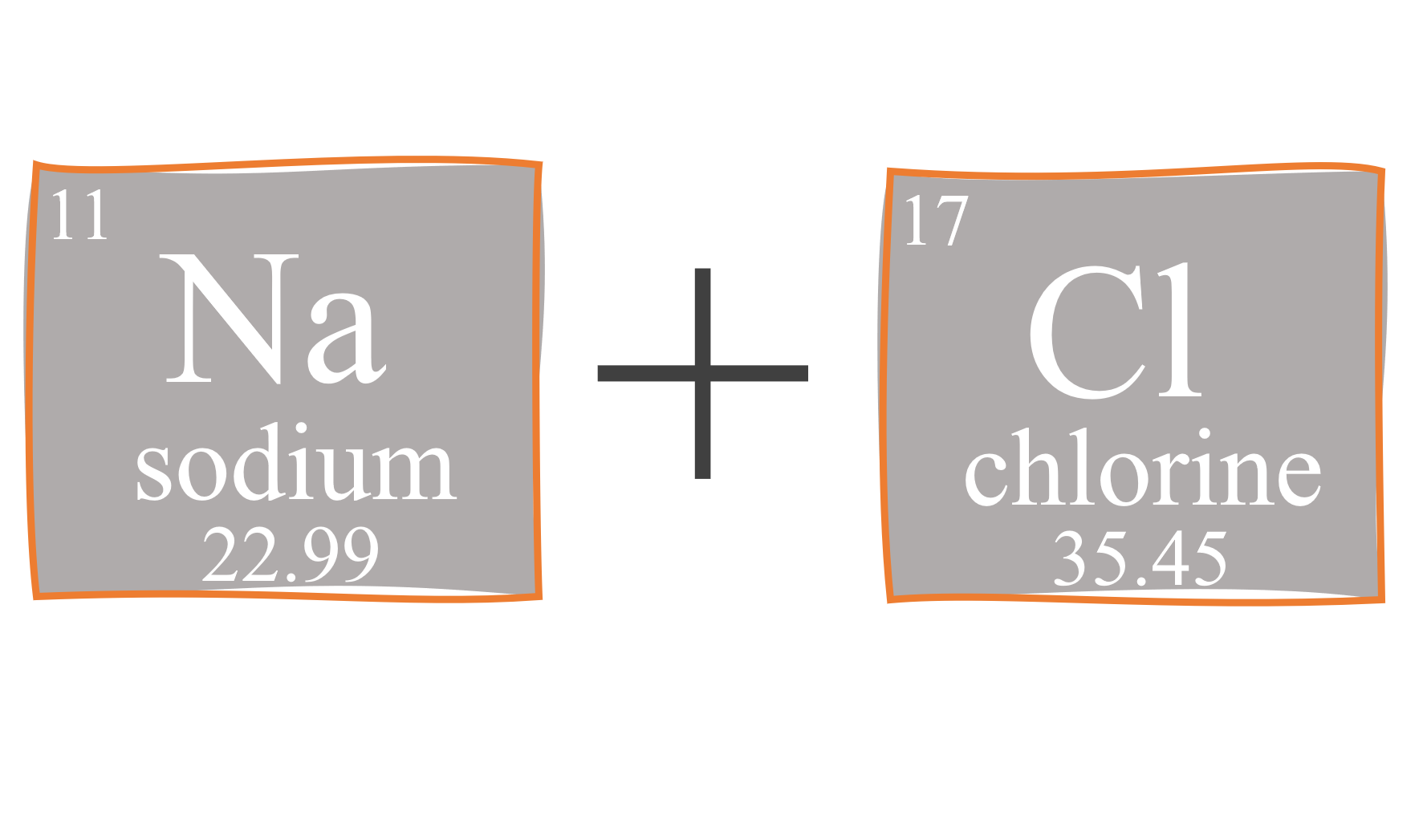 molar mass of NaCl is Na + Cl