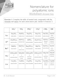 Polyatomic Ions List And Worksheet Easy Hard Science