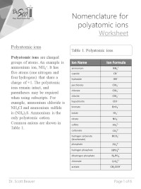 Polyatomic Ions List and Worksheet printer friendly pdf format