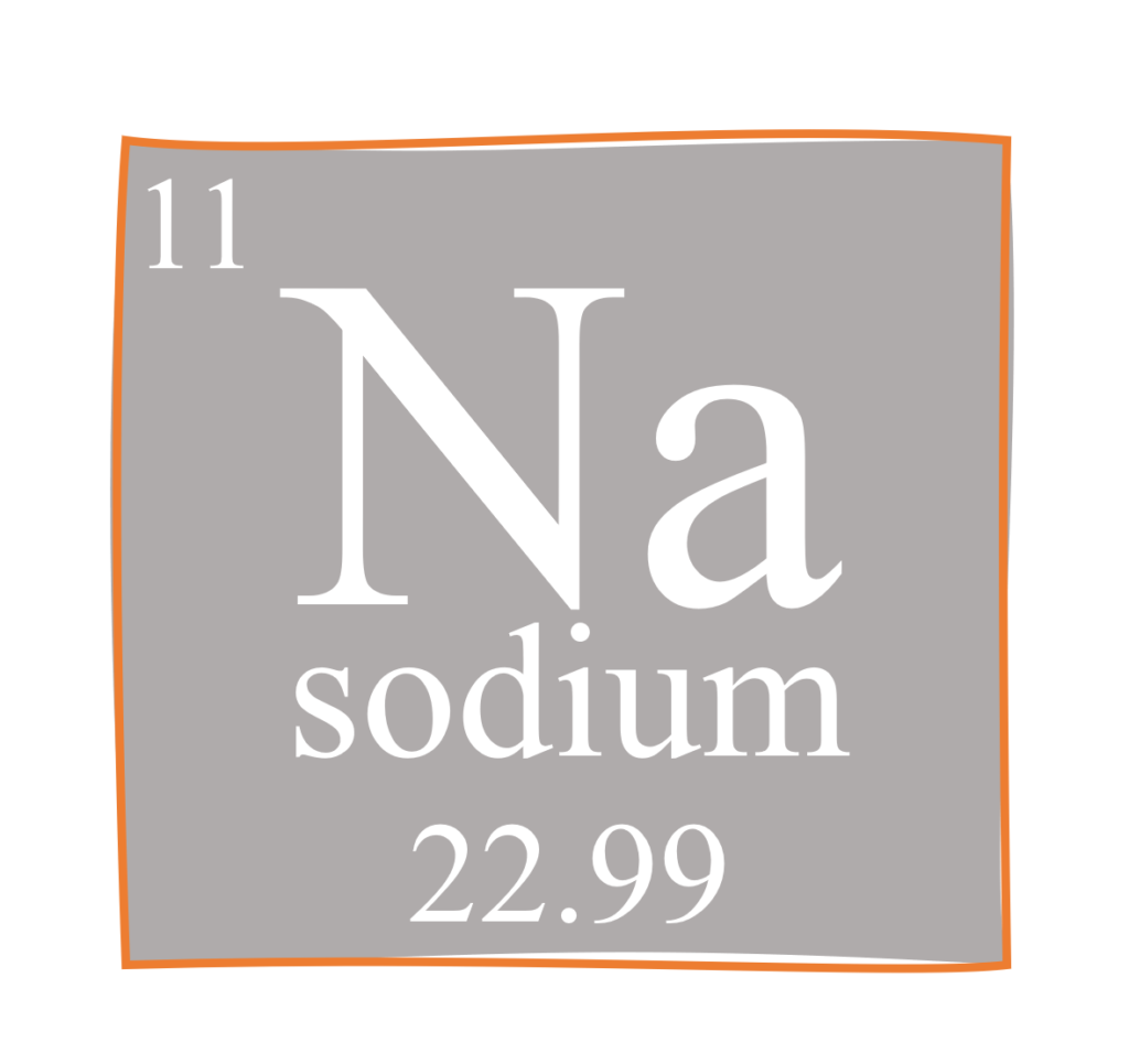 molar mass of sodium on the periodic table